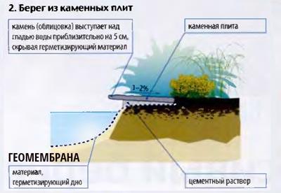 krasivyi-bereg-vodoema-2