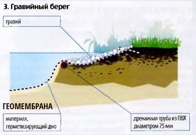 krasivyi-bereg-vodoema-3