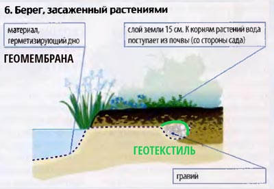 krasivyi-bereg-vodoema-6