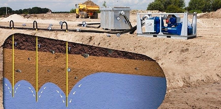 Понижение грунтовых вод