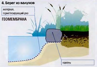 krasivyi-bereg-vodoema-4